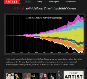 fsc_McKnight_Artist_Fellows_Visualizing_Artists_Careers (1)